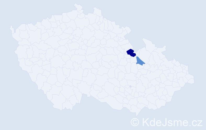 Příjmení: 'Daičar', počet výskytů 3 v celé ČR