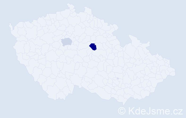 Příjmení: 'Kokočeva', počet výskytů 3 v celé ČR