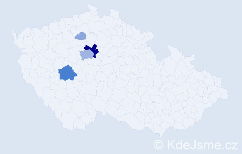 Příjmení: 'Encová', počet výskytů 33 v celé ČR