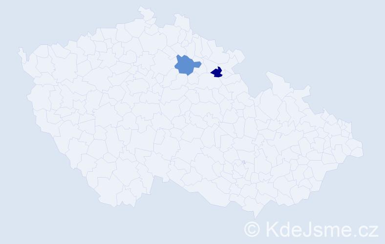 Příjmení: 'Gablaz', počet výskytů 2 v celé ČR