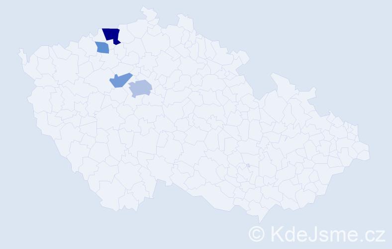 Příjmení: 'Čintalanová', počet výskytů 8 v celé ČR