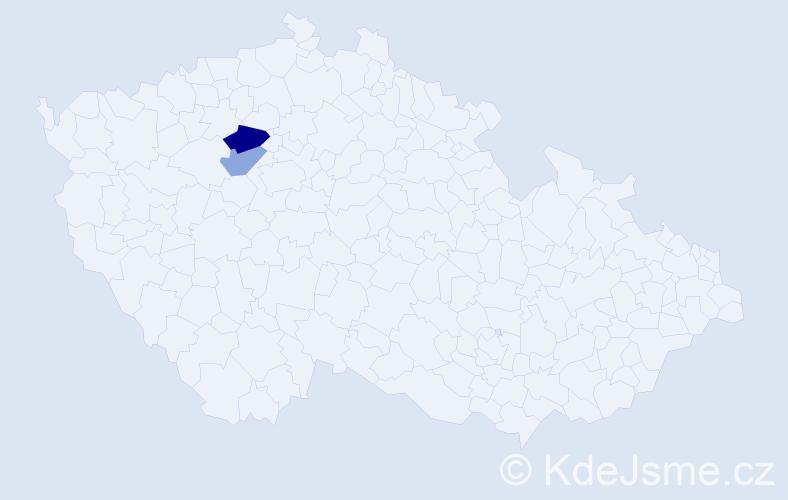 Příjmení: 'Landvojtovič', počet výskytů 3 v celé ČR