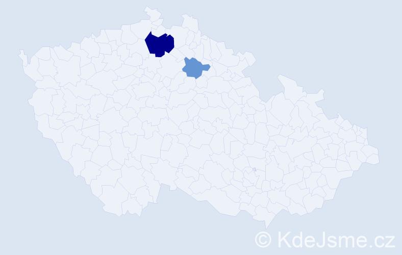 Příjmení: 'Borůfková', počet výskytů 5 v celé ČR
