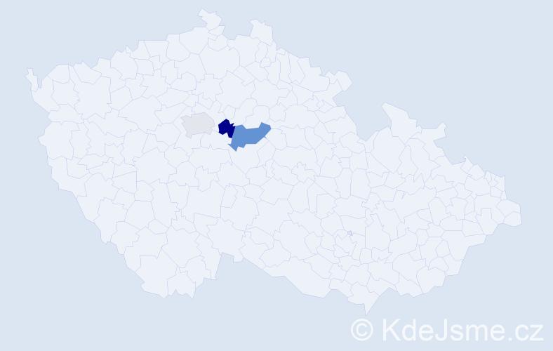 Příjmení: 'Kirlík', počet výskytů 7 v celé ČR