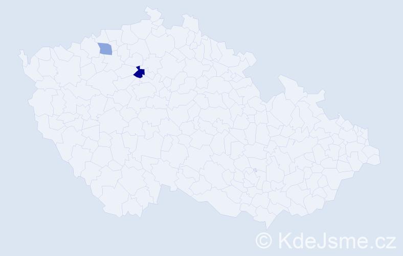 Příjmení: 'Kollarovský', počet výskytů 3 v celé ČR