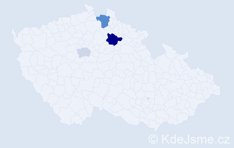 Příjmení: 'Backár', počet výskytů 3 v celé ČR