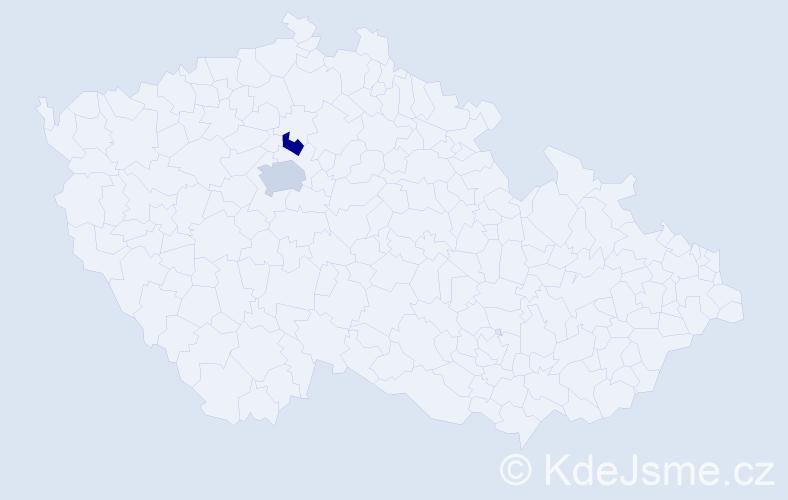 Příjmení: 'Hušták', počet výskytů 8 v celé ČR