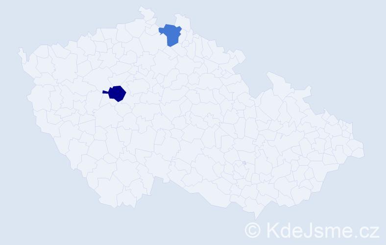 Příjmení: 'Gudasová', počet výskytů 8 v celé ČR