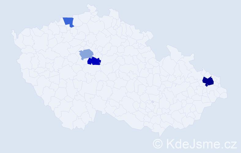 Příjmení: 'Halakuc', počet výskytů 9 v celé ČR