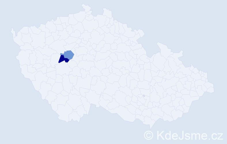 Příjmení: 'Iskov', počet výskytů 5 v celé ČR