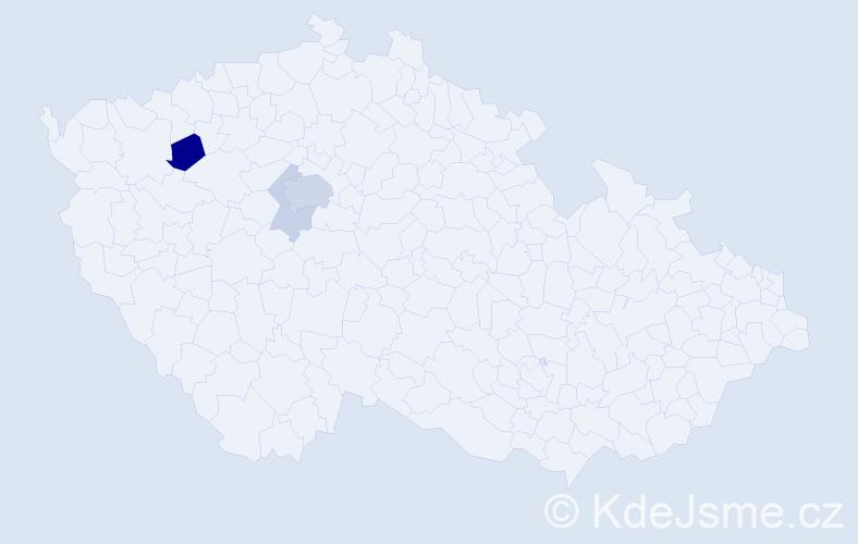 Příjmení: 'Bus', počet výskytů 9 v celé ČR