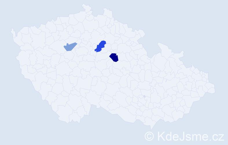 Příjmení: 'Battista', počet výskytů 3 v celé ČR