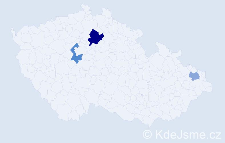 Příjmení: 'Jarima', počet výskytů 4 v celé ČR