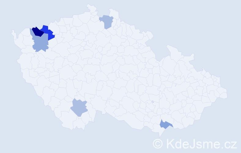 Příjmení: 'Gaidarusová', počet výskytů 8 v celé ČR