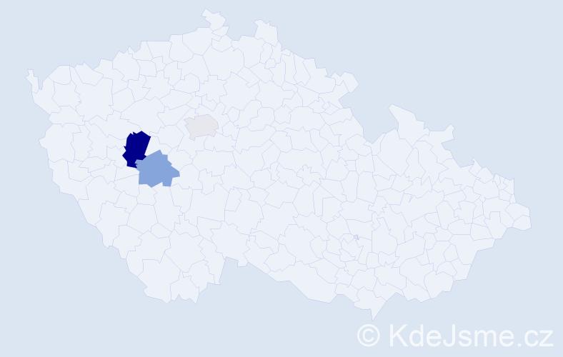 Příjmení: 'Hahner', počet výskytů 5 v celé ČR