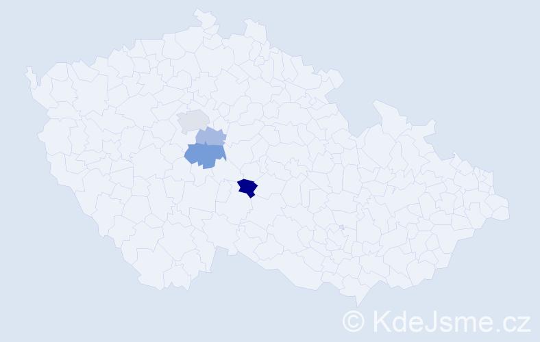 Příjmení: 'Karpfinger', počet výskytů 8 v celé ČR