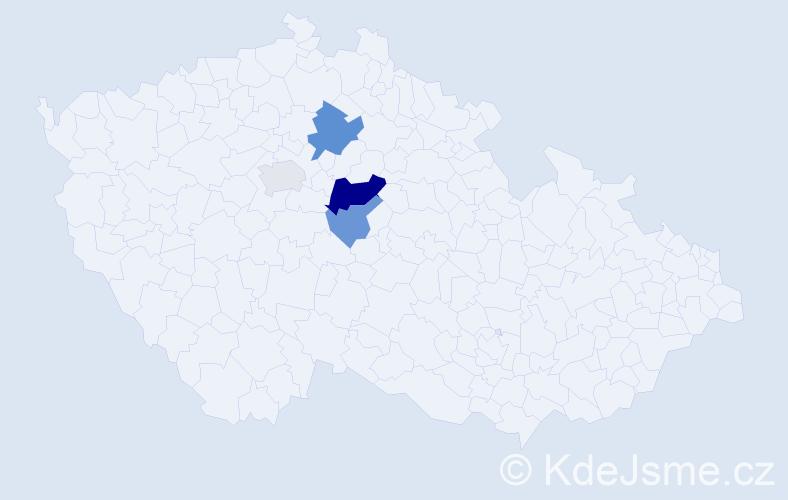 Příjmení: 'Bulgr', počet výskytů 8 v celé ČR