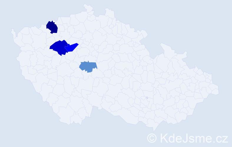 Příjmení: 'Isteníková', počet výskytů 9 v celé ČR