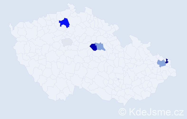 Příjmení: 'Banach', počet výskytů 9 v celé ČR