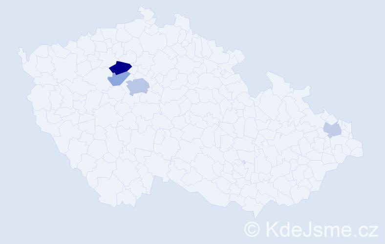 Příjmení: 'Gilani', počet výskytů 8 v celé ČR