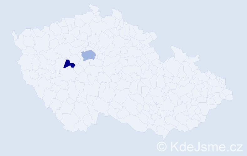 Příjmení: 'Albertýn', počet výskytů 5 v celé ČR