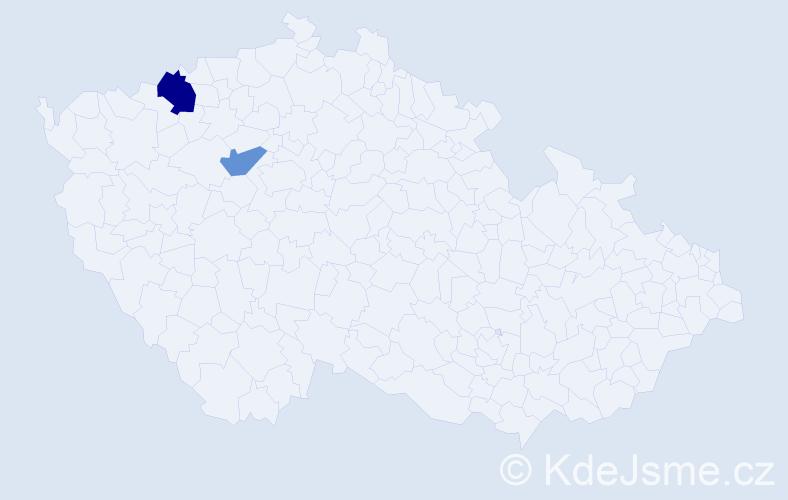 Příjmení: 'Lauran', počet výskytů 3 v celé ČR