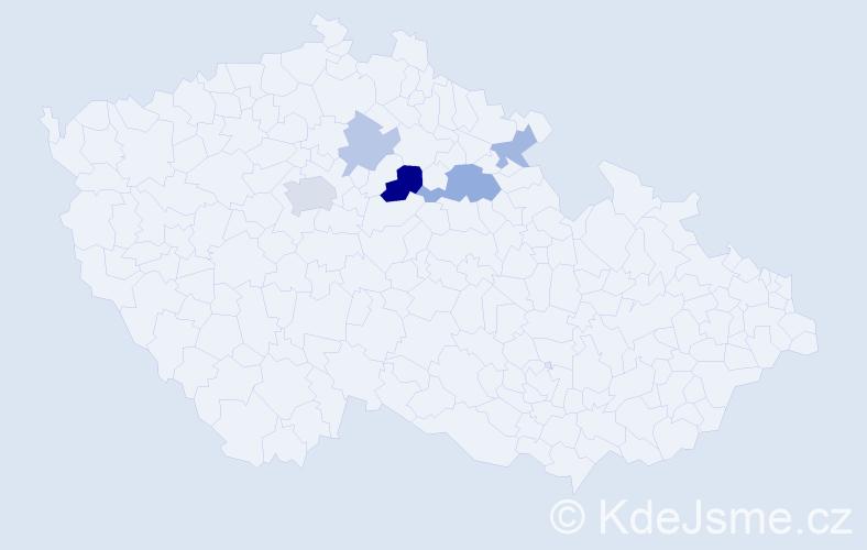 Příjmení: 'Hnojilová', počet výskytů 10 v celé ČR