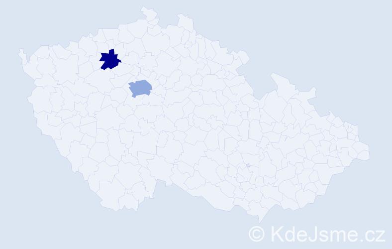 Příjmení: 'Gaultier', počet výskytů 4 v celé ČR