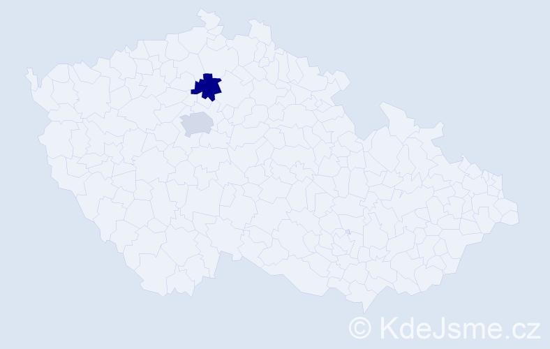 Příjmení: 'Kamenik', počet výskytů 2 v celé ČR