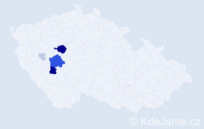 Příjmení: 'Halaburda', počet výskytů 9 v celé ČR