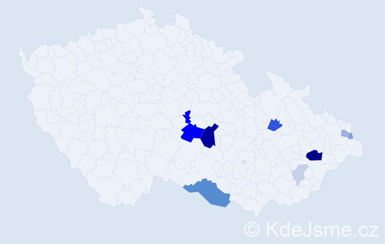 Příjmení: 'Jajtner', počet výskytů 29 v celé ČR