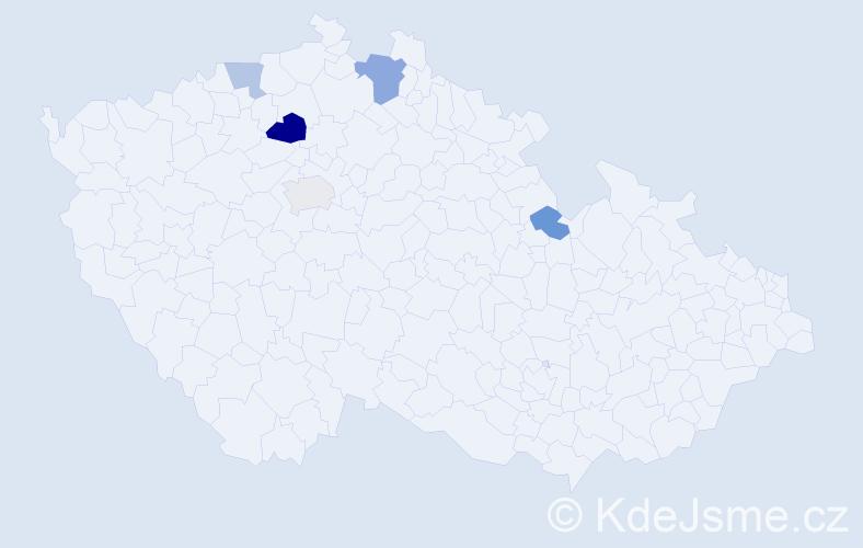 Příjmení: 'Danilov', počet výskytů 8 v celé ČR