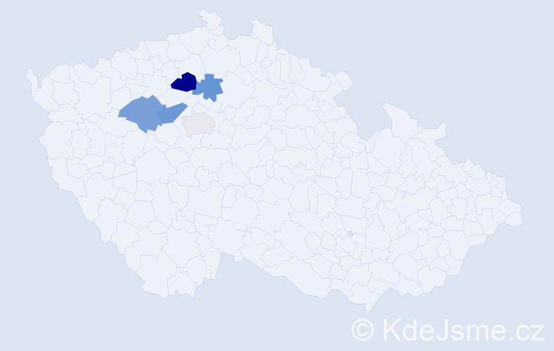 Příjmení: 'Cinybulková', počet výskytů 7 v celé ČR