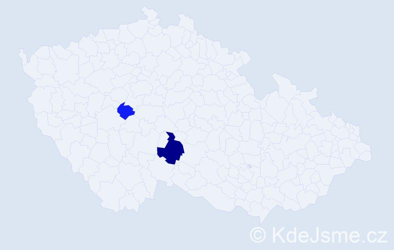 Příjmení: 'Jűptner', počet výskytů 4 v celé ČR