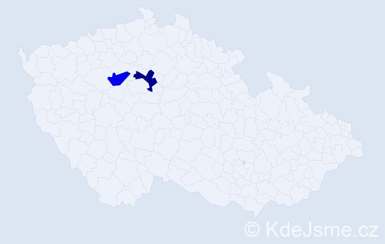 Příjmení: 'Hafeez', počet výskytů 2 v celé ČR