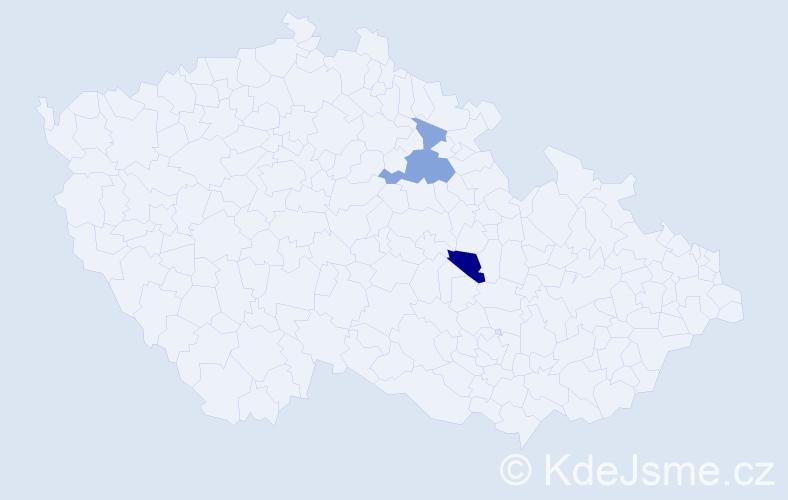 Příjmení: 'Hantsch', počet výskytů 8 v celé ČR