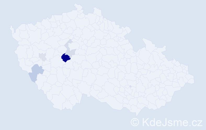 Příjmení: 'Bestahovský', počet výskytů 7 v celé ČR