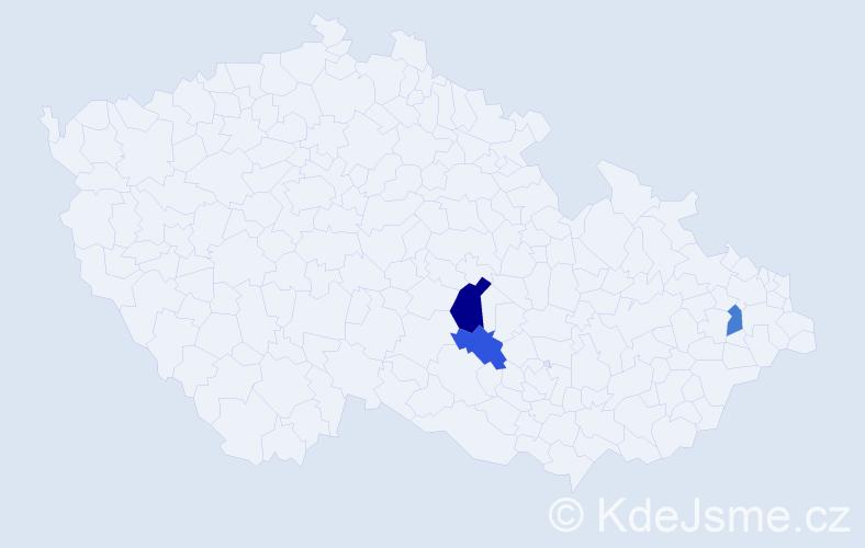 Příjmení: 'Kindra', počet výskytů 4 v celé ČR