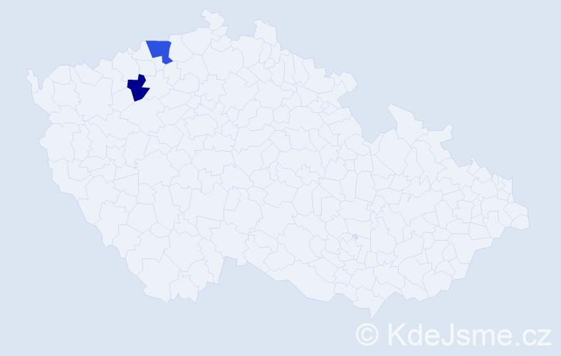 Příjmení: 'Langfellner', počet výskytů 3 v celé ČR