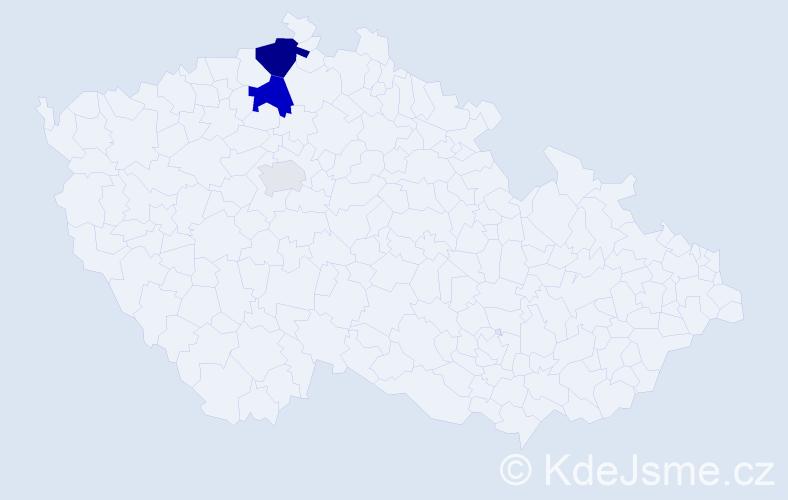 Příjmení: 'Huzanová', počet výskytů 8 v celé ČR