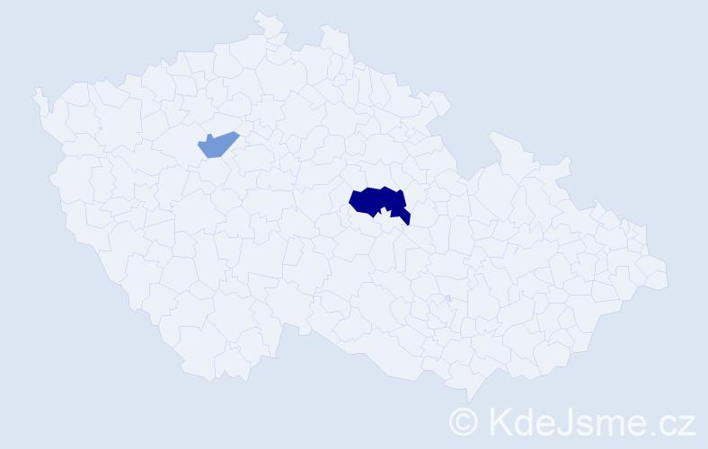 Příjmení: 'Harakáľ', počet výskytů 7 v celé ČR