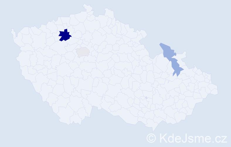 Příjmení: 'Ďuraj', počet výskytů 10 v celé ČR