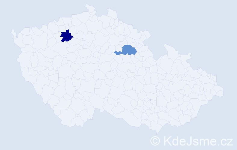 Příjmení: 'Abašin', počet výskytů 2 v celé ČR