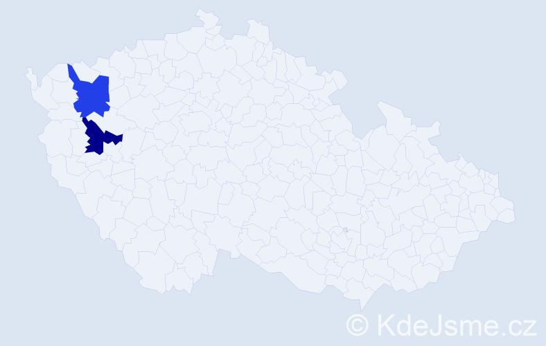 Příjmení: 'Ihnáško', počet výskytů 2 v celé ČR