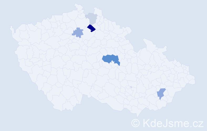 Příjmení: 'Kanderálová', počet výskytů 10 v celé ČR
