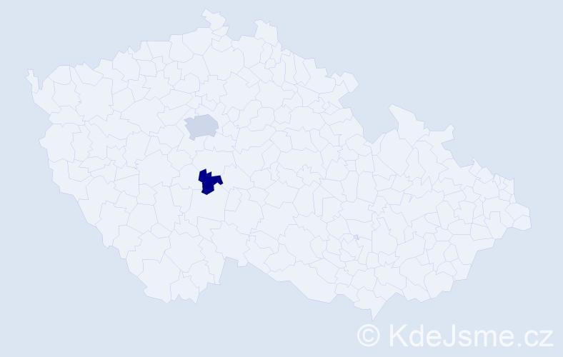 Příjmení: 'Kordi', počet výskytů 5 v celé ČR