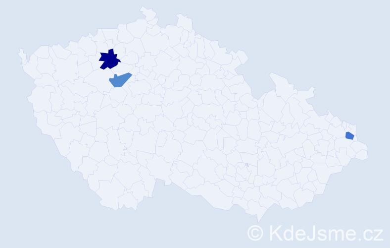 Příjmení: 'Harčar', počet výskytů 3 v celé ČR
