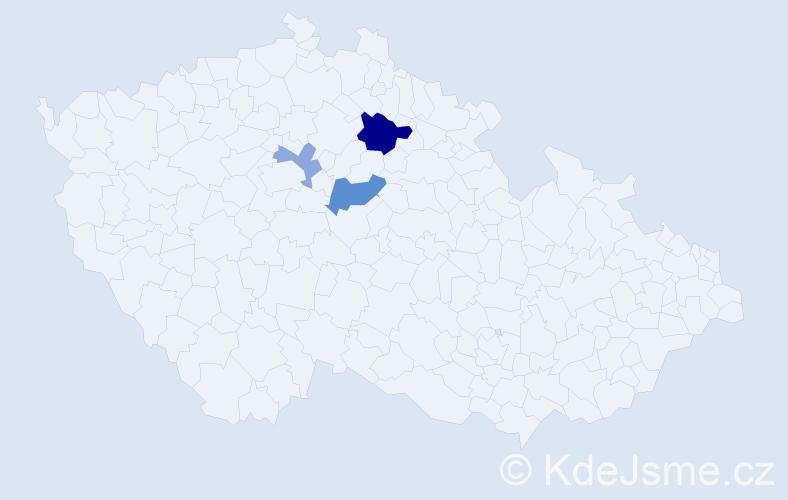 Příjmení: 'Čimová', počet výskytů 6 v celé ČR