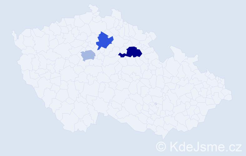 Příjmení: 'Kikinčuk', počet výskytů 5 v celé ČR