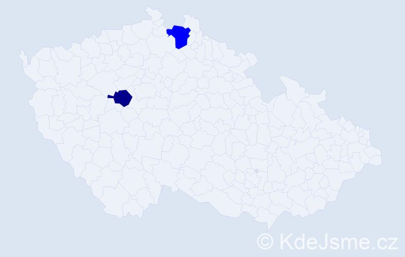 Příjmení: 'Gudas', počet výskytů 5 v celé ČR
